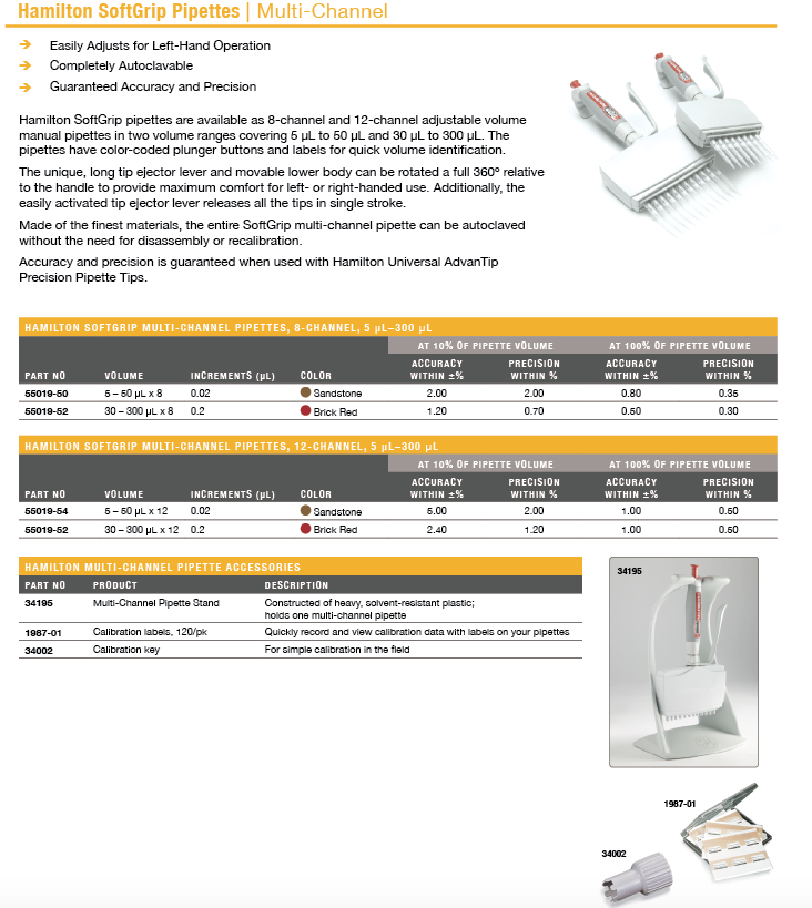 multi channel pipettes