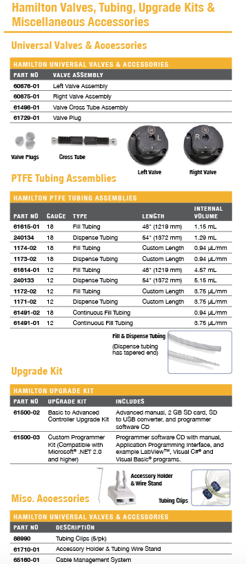 valves tubing upgrade kits acc