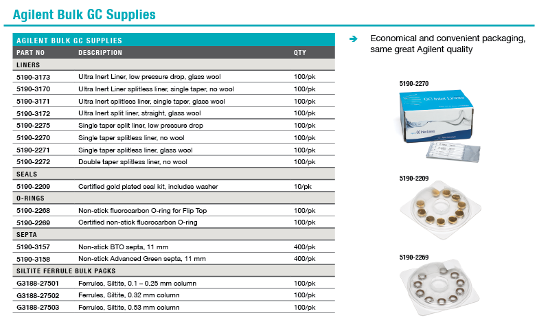 gc bulk supplies