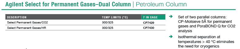 select for permanent gases dual column