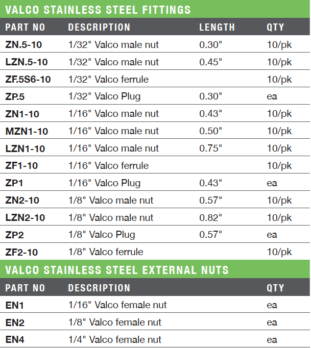 Valco Stainless Steel Fittings & External Nuts Specifications and Ordering Information