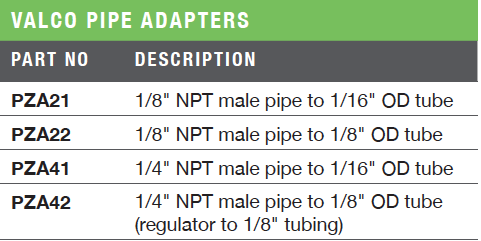 Valco Pipe Adapters Ordering Information
