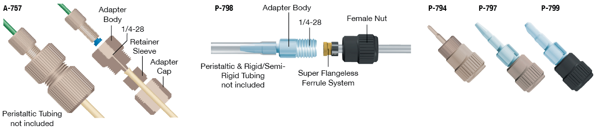Peristaltic Tubing Adapters & Conical Adapters