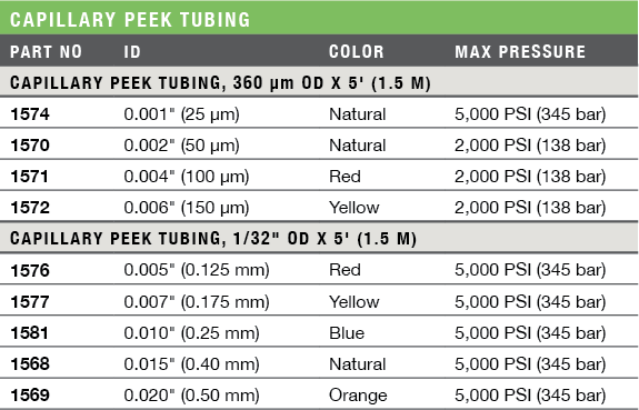 PEEK Capillary Tubing Ordering Information & Specifications