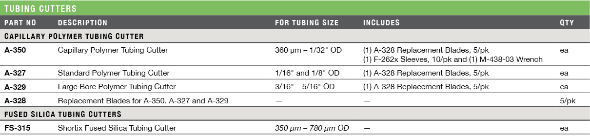 Tubing Cutters Ordering Information & Specifications