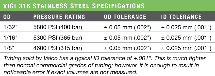 VICI 316 Stainless Steel Tubing Specifications