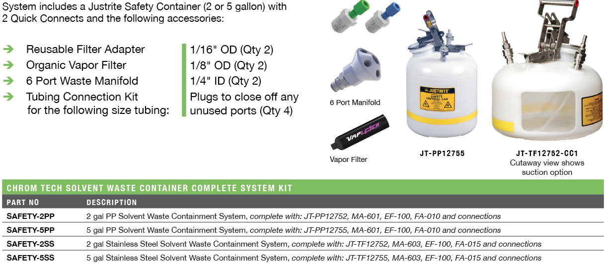 Chrom Tech Solvent Waste Container System Kit