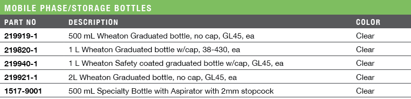 Mobile Phase/Storage Bottles Ordering Information & Specifications