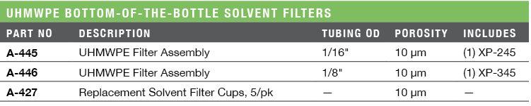 UHMWPE Bottom-of-the-Bottle Solvent Filters Ordering Information & Specifications