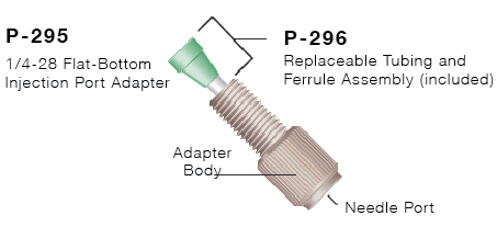 1/4-28 Flat-Bottom Injection Port Adapter P-295 P-296