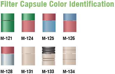 Filter Capsule Color Identification