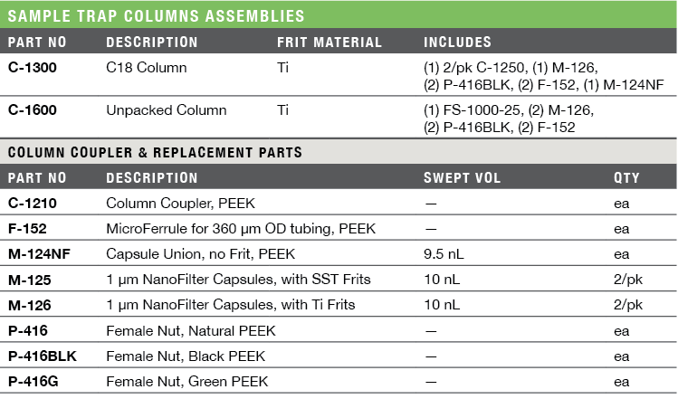 Sample Trap Columns Assemblies & Replacement Parts