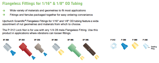 Flangeless Fittings