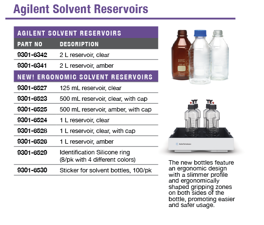Solvent Reservoirs