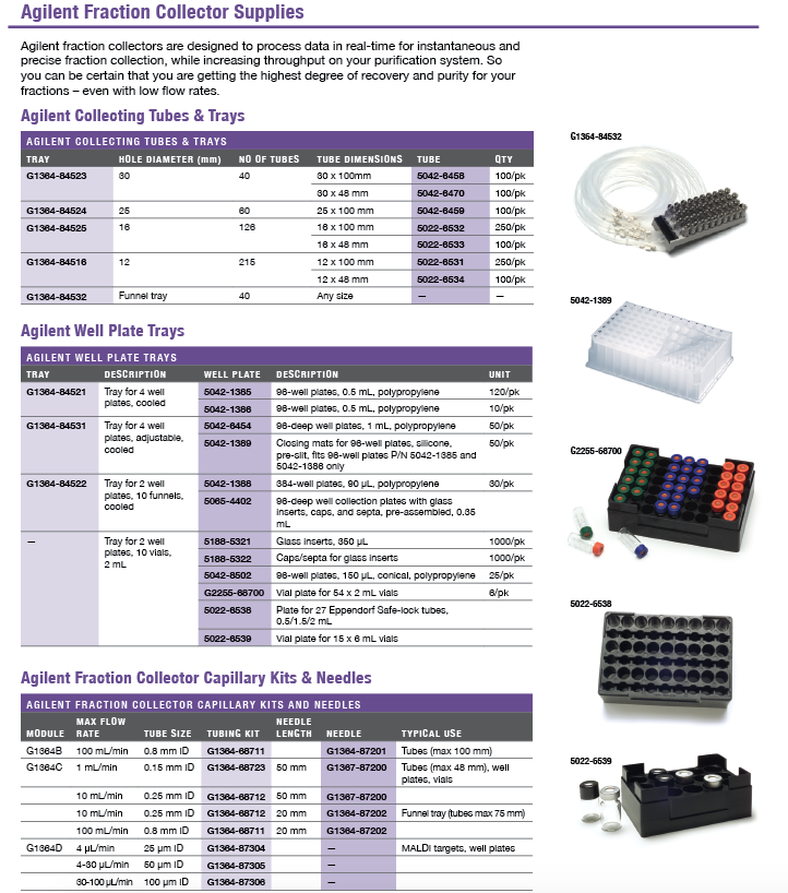fraction collector supplies