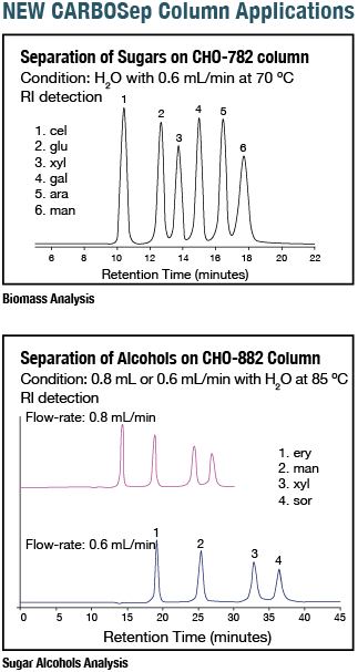 Concise Separations CARBOSep Columns for Carbohydrate Analysis