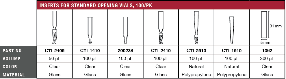 Vial Inserts for Standard Opening Vials