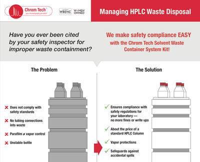 We make safety compliance EASY with the Chrom Tech Solvent Waste Container System Kit!