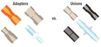 What Is the Difference Between a Union and an Adapter in HPLC?