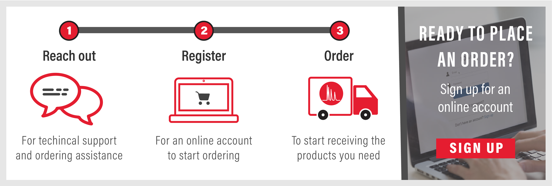 How to order from Chrom Tech